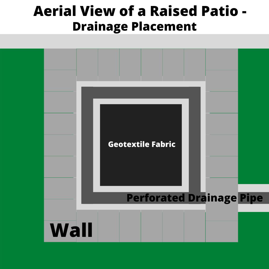 building-a-raised-patio-drainage
