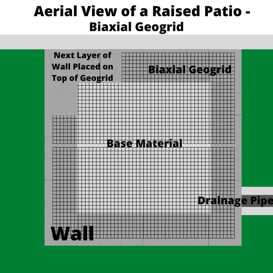 building-a-raised-patio-geogrid