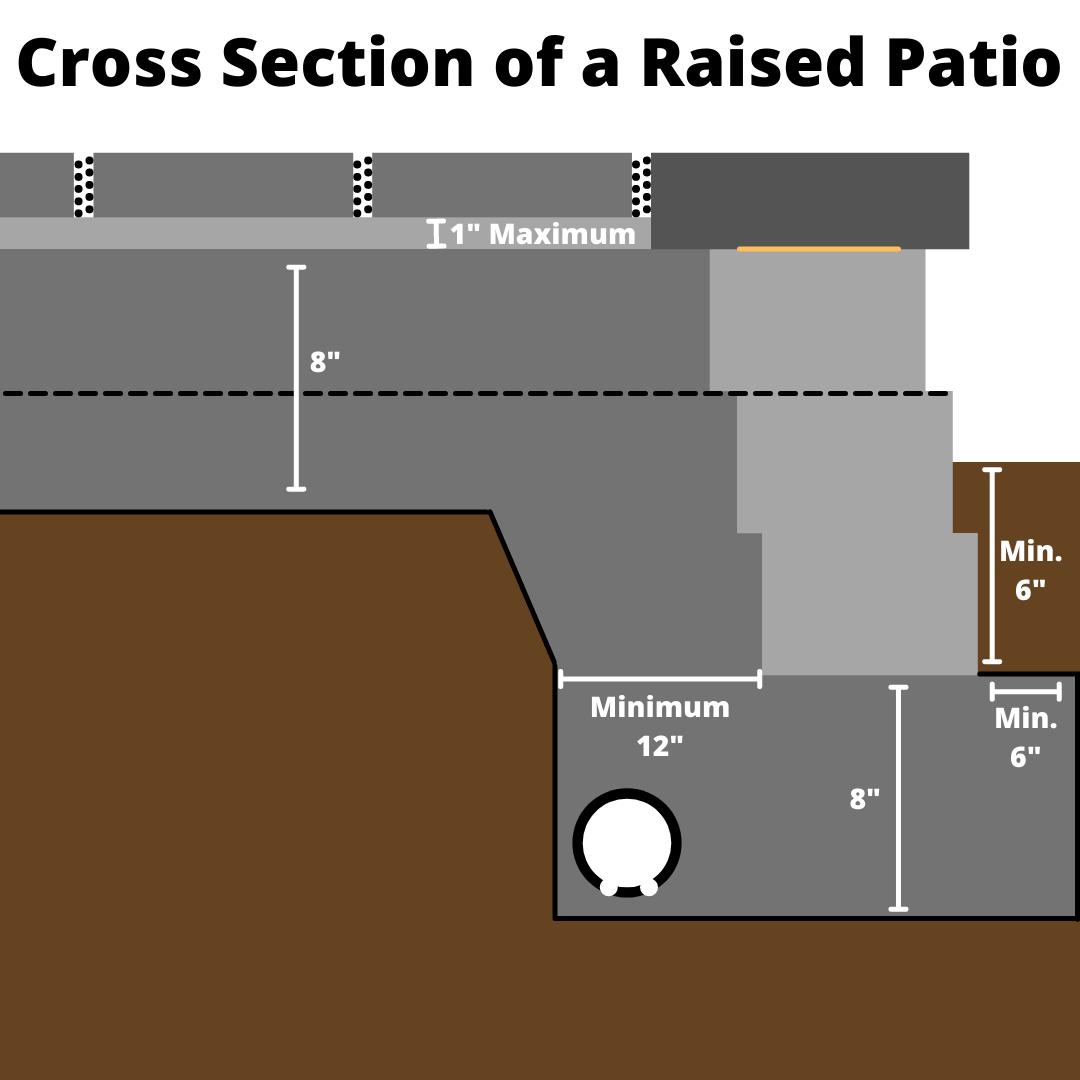 copy-cross-building-a-raised-patio