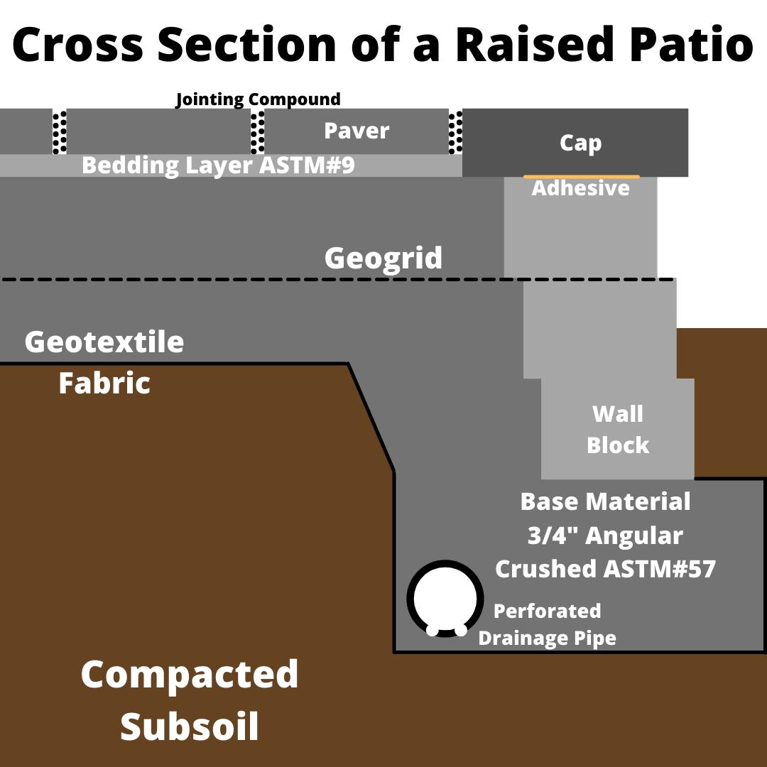 cross-building-a-raised-patio (1)
