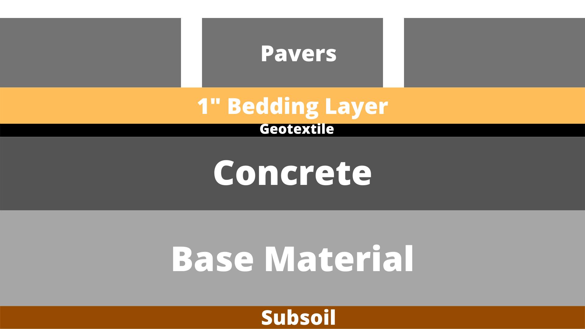 concrete-overlay-pavers
