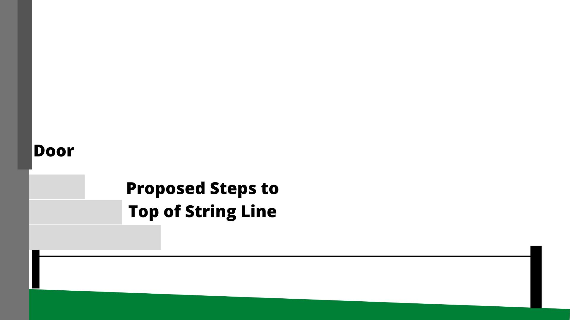 preparing-steps