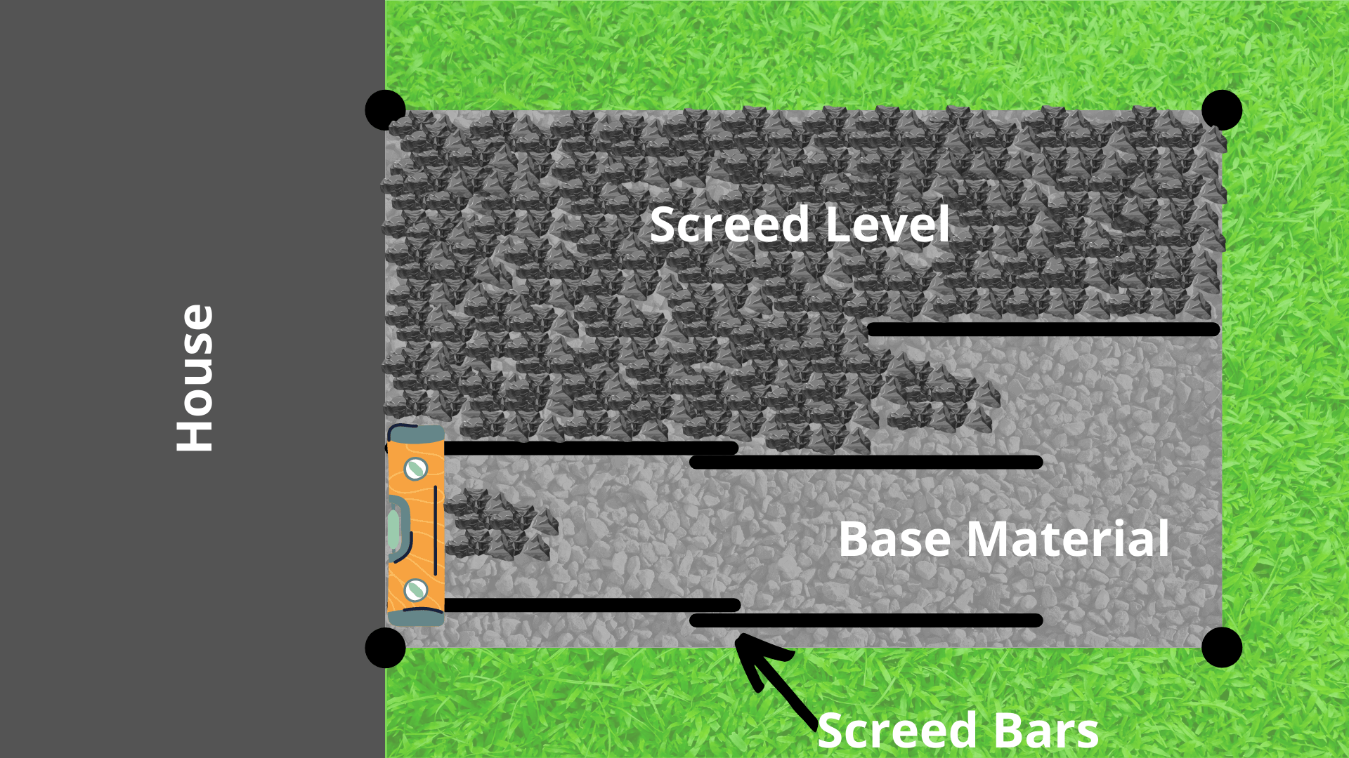 screeding-level-for-pavers