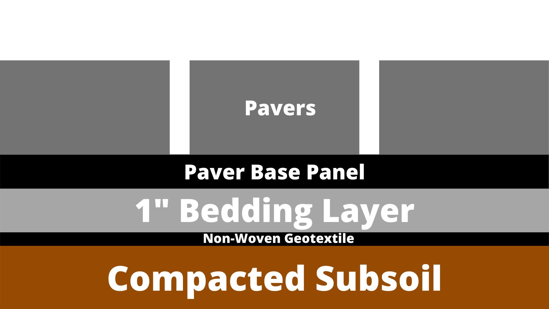 paver-base-panels