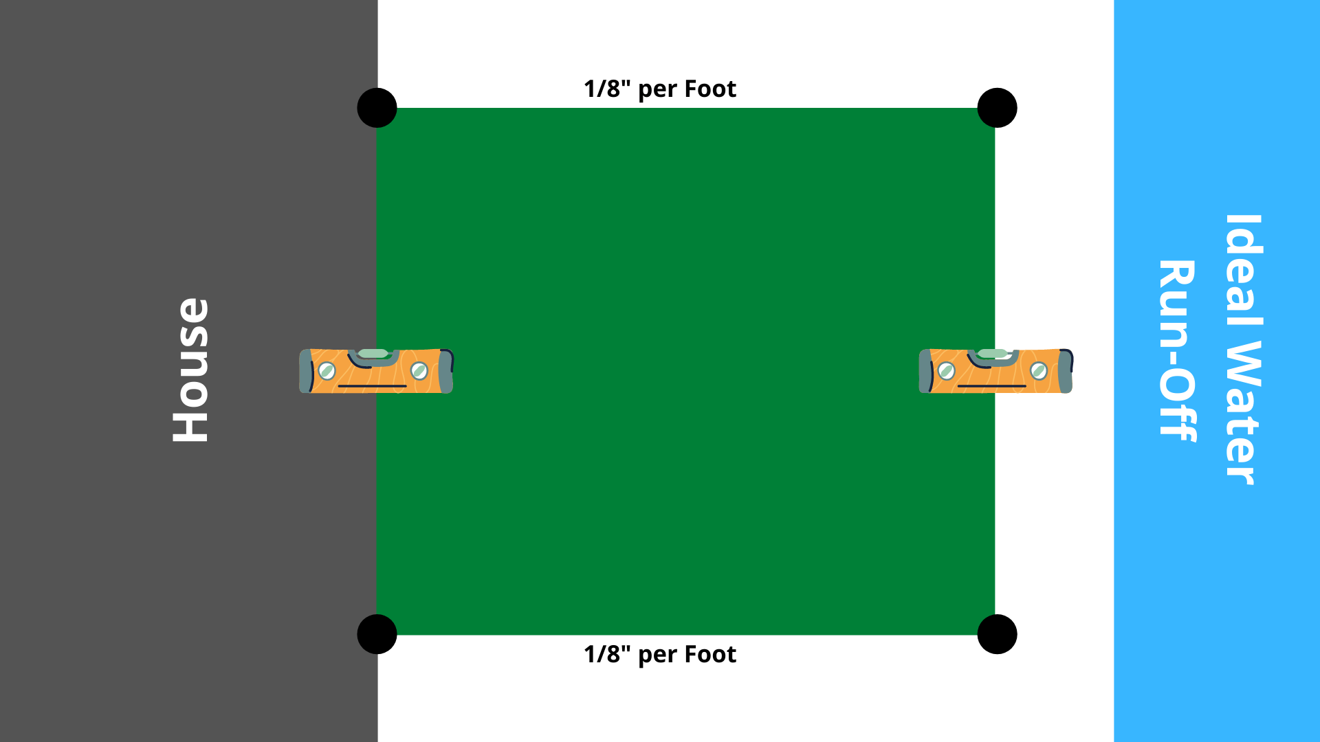 slope-for-interlock