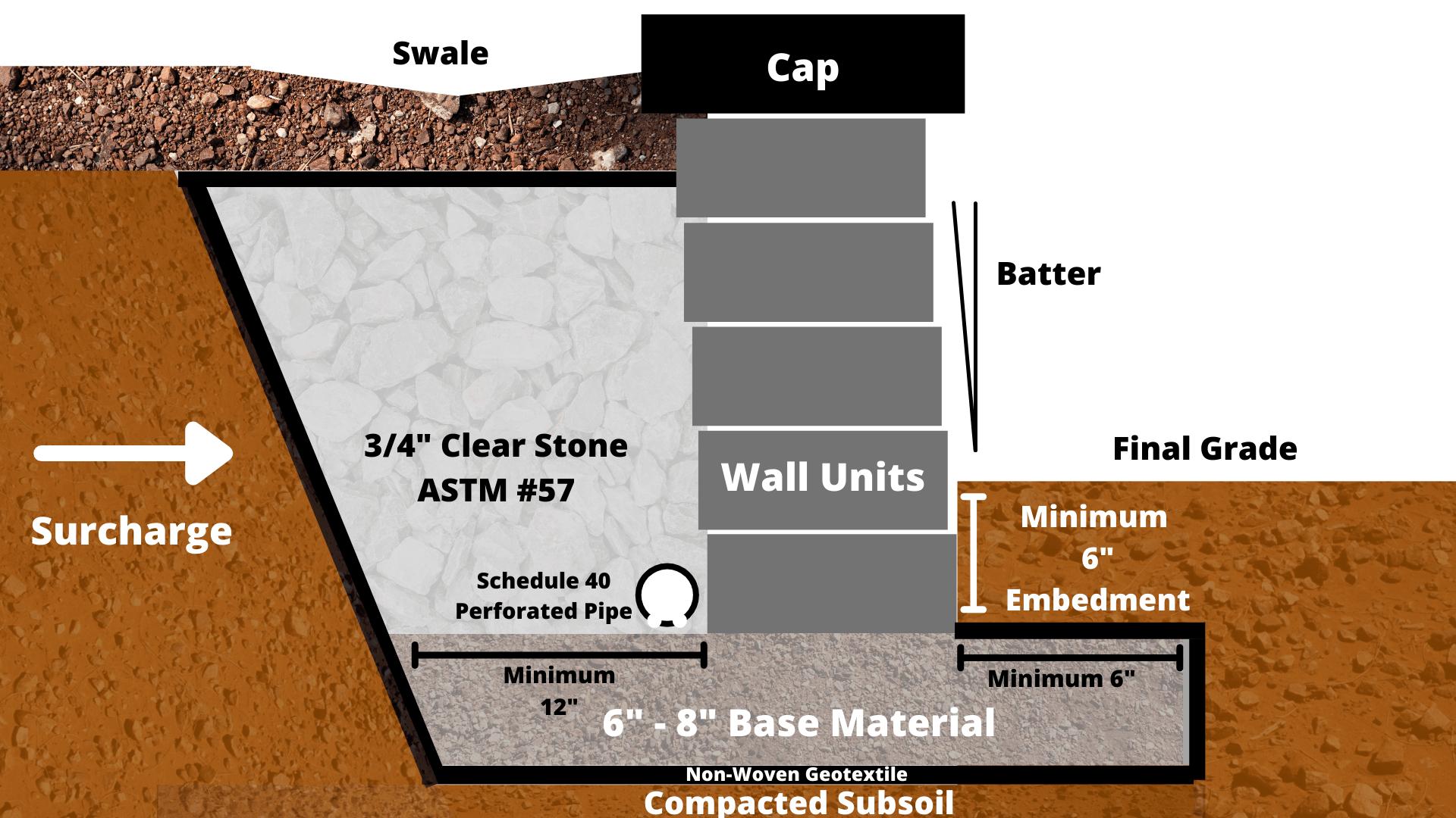 retaining-wall-batter