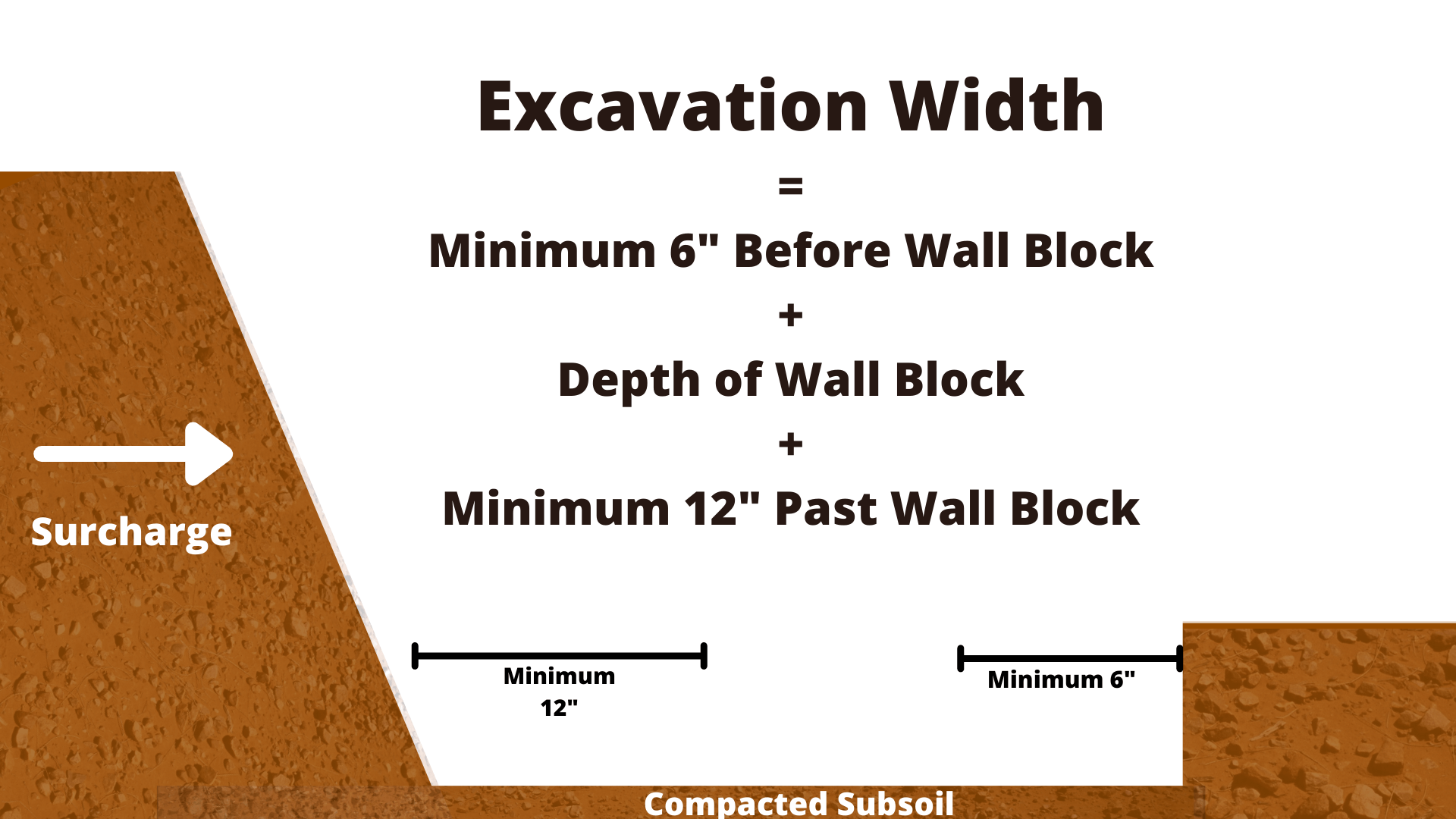 retaining-wall-excavation