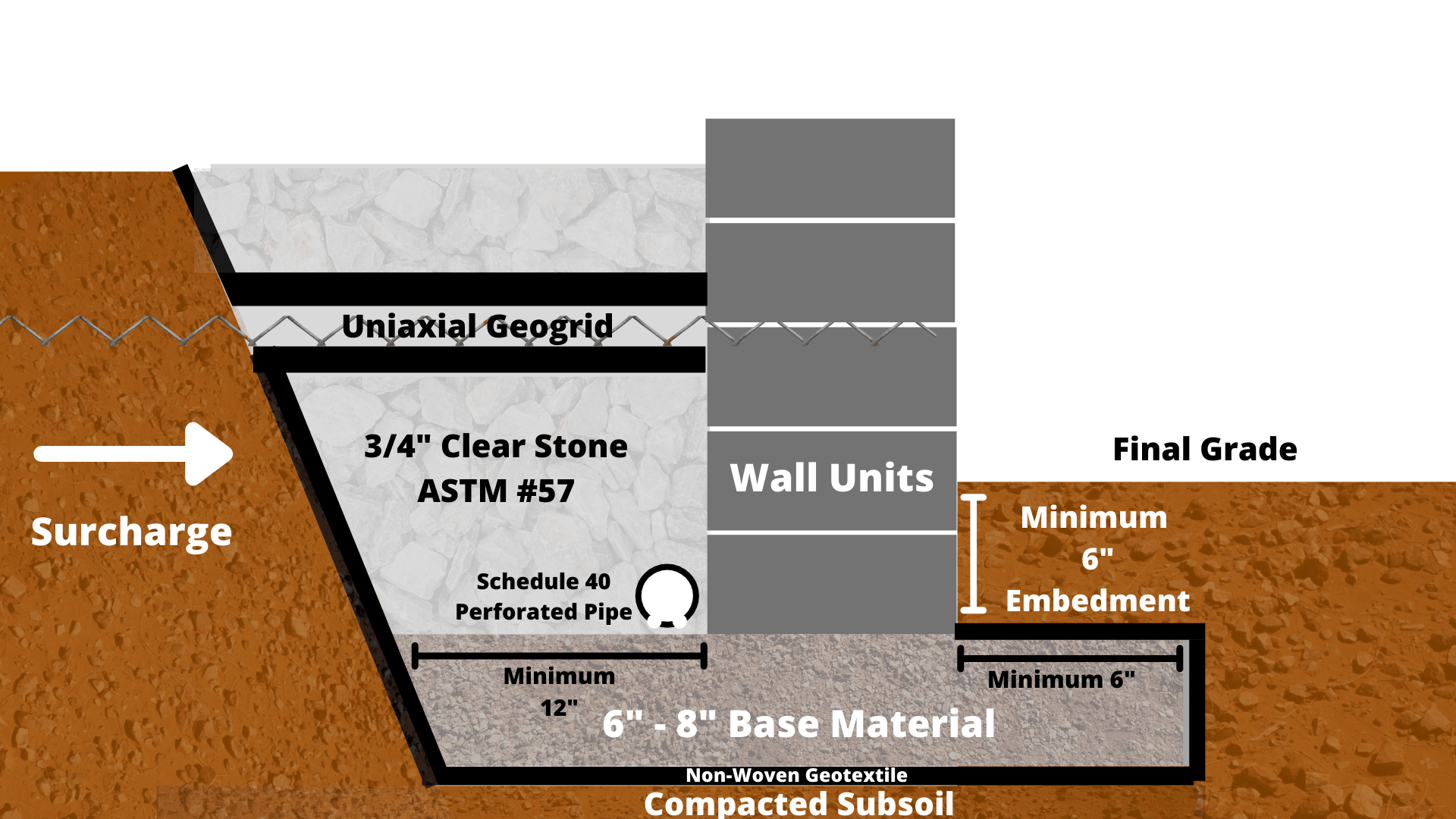 retaining-wall-geogrid