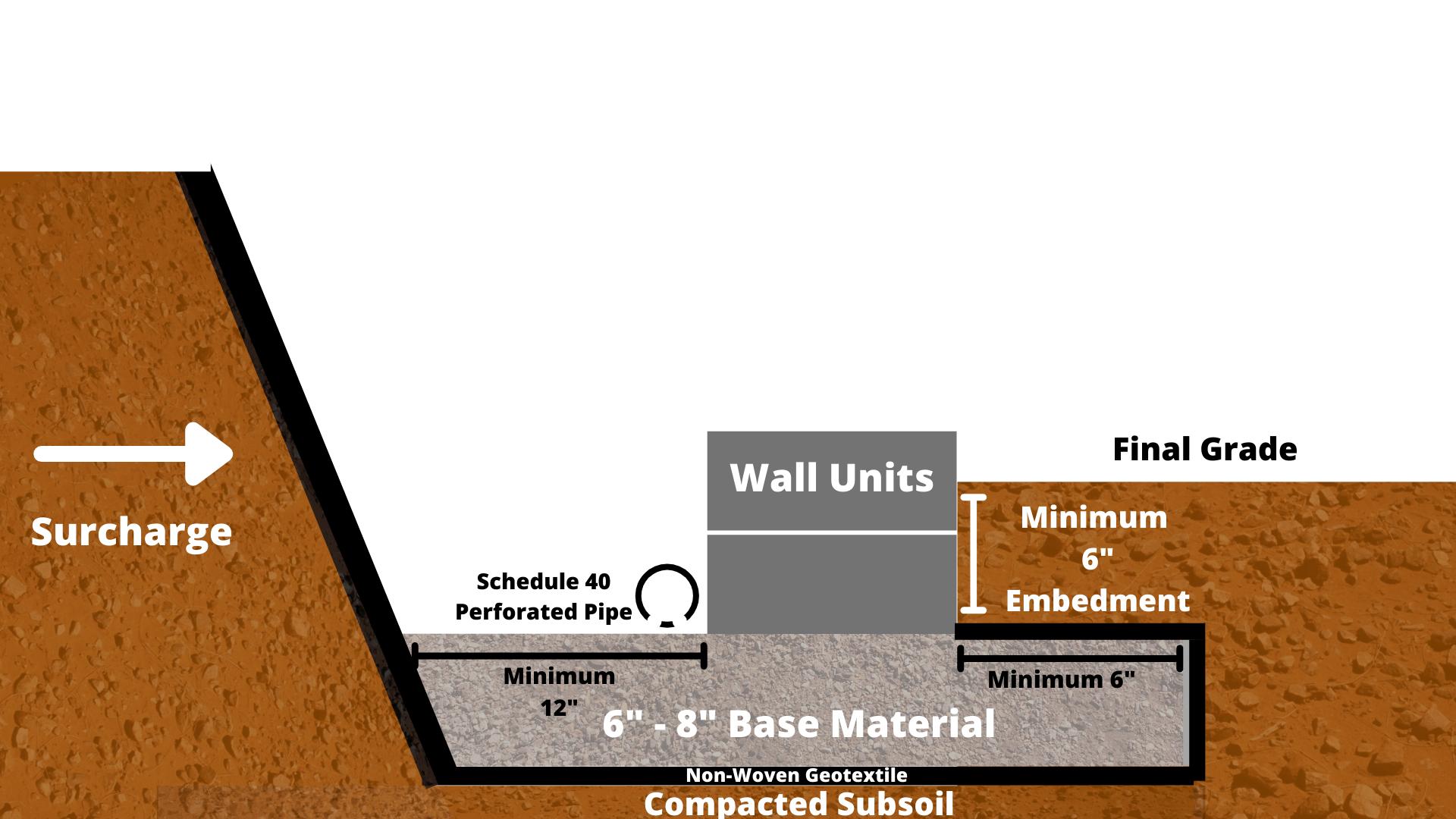 retaining-wall-pipe